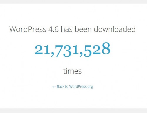 10 Mind Blowing WordPress Statistics